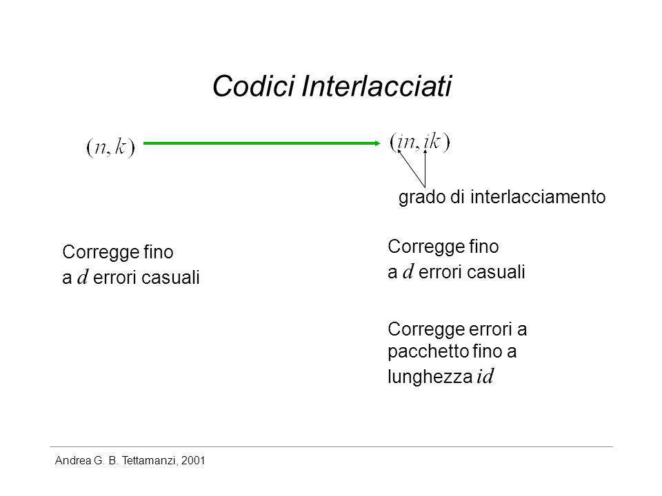 Andrea G. B. Tettamanzi, 2001 Codici Interlacciati grado di interlacciamento Corregge fino a d errori casuali Corregge fino a d errori casuali Corregg