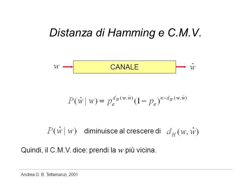 Andrea G. B. Tettamanzi, 2001 Distanza di Hamming e C.M.V. CANALE diminuisce al crescere di Quindi, il C.M.V. dice: prendi la w più vicina.