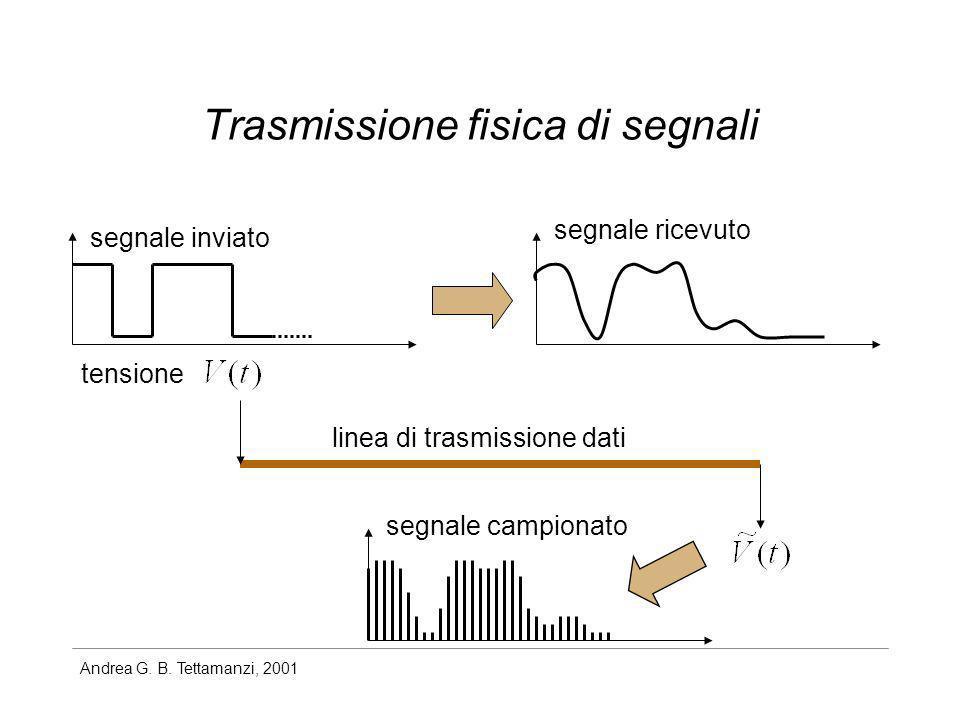 Andrea G. B. Tettamanzi, 2001 Trasmissione fisica di segnali tensione linea di trasmissione dati segnale inviato segnale ricevuto segnale campionato