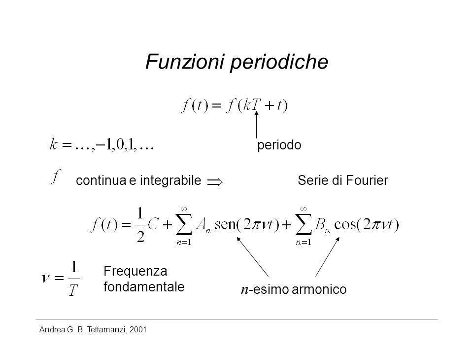 Andrea G. B. Tettamanzi, 2001 Funzioni periodiche periodo continua e integrabile n -esimo armonico Frequenza fondamentale Serie di Fourier