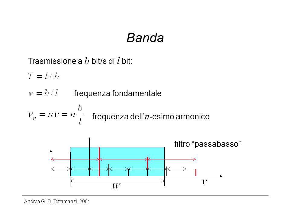 Andrea G. B. Tettamanzi, 2001 Banda Trasmissione a b bit/s di l bit: frequenza fondamentale frequenza dell n -esimo armonico filtro passabasso