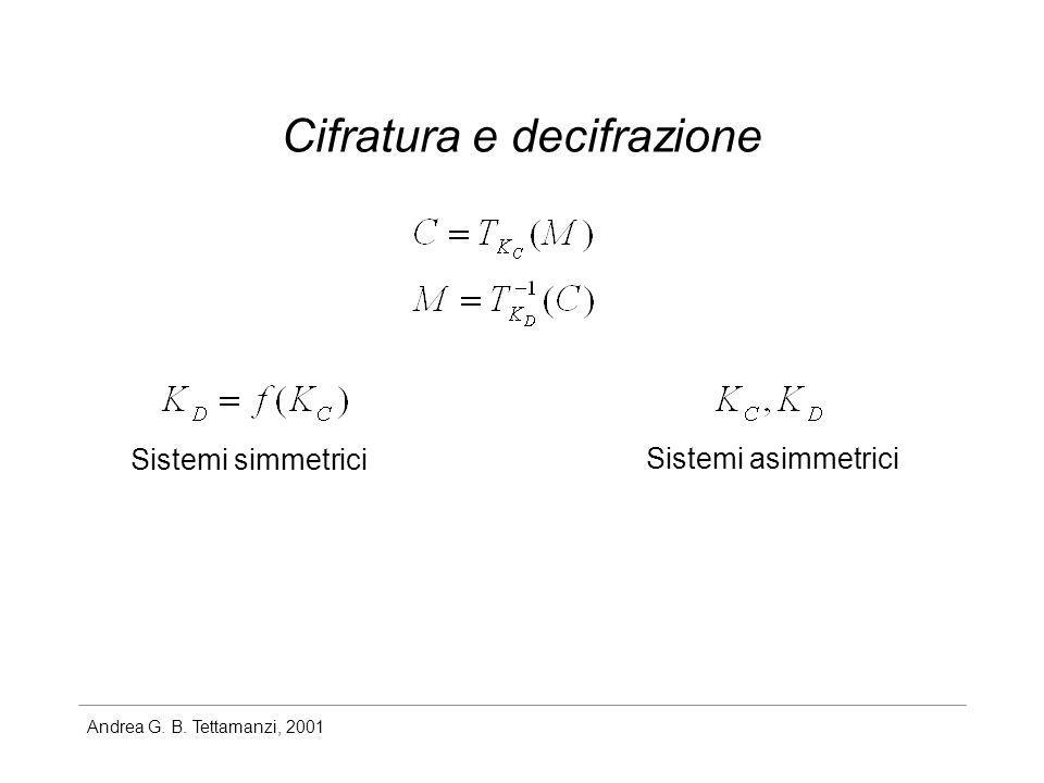 Andrea G. B. Tettamanzi, 2001 Cifratura e decifrazione Sistemi simmetrici Sistemi asimmetrici