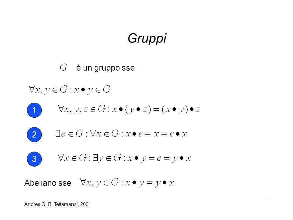 Andrea G. B. Tettamanzi, 2001 Gruppi è un gruppo sse 1 2 3 Abeliano sse