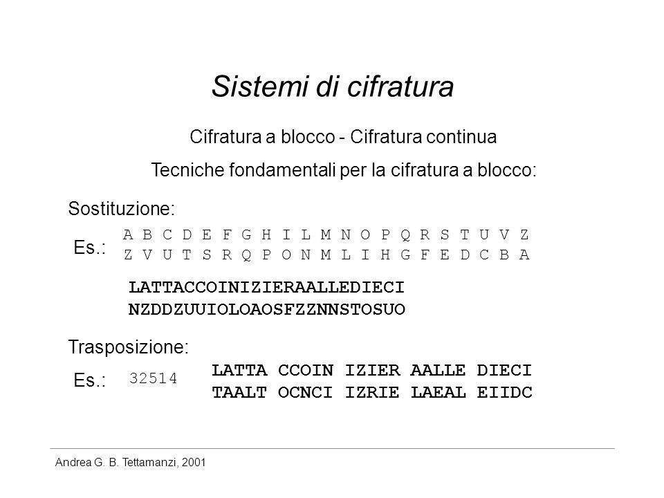 Andrea G. B. Tettamanzi, 2001 Sistemi di cifratura Cifratura a blocco - Cifratura continua Sostituzione: Tecniche fondamentali per la cifratura a bloc