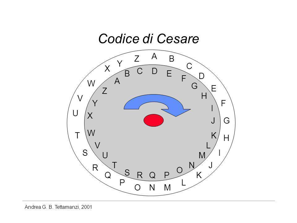 Andrea G. B. Tettamanzi, 2001 Codice di Cesare A B C D E F G H I K L MNO P Q R S T U X Y Z J W V D E F G H I J K L M N O PQR S T U V W X Y Z A B C