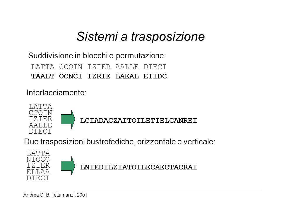 Andrea G. B. Tettamanzi, 2001 Sistemi a trasposizione LATTA CCOIN IZIER AALLE DIECI TAALT OCNCI IZRIE LAEAL EIIDC LATTA CCOIN IZIER AALLE DIECI Suddiv