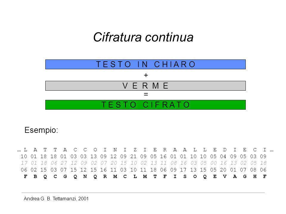 Andrea G. B. Tettamanzi, 2001 Cifratura continua T E S T O I N C H I A R O V E R M E + = T E S T O C I F R A T O … L A T T A C C O I N I Z I E R A A L