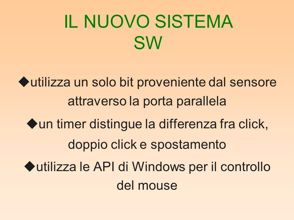 IL NUOVO SISTEMA SW uutilizza un solo bit proveniente dal sensore attraverso la porta parallela uun timer distingue la differenza fra click, doppio click e spostamento uutilizza le API di Windows per il controllo del mouse
