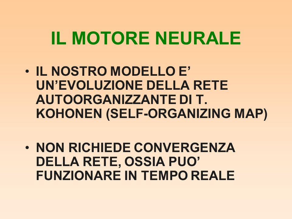 IL MOTORE NEURALE IL NOSTRO MODELLO E UNEVOLUZIONE DELLA RETE AUTOORGANIZZANTE DI T.