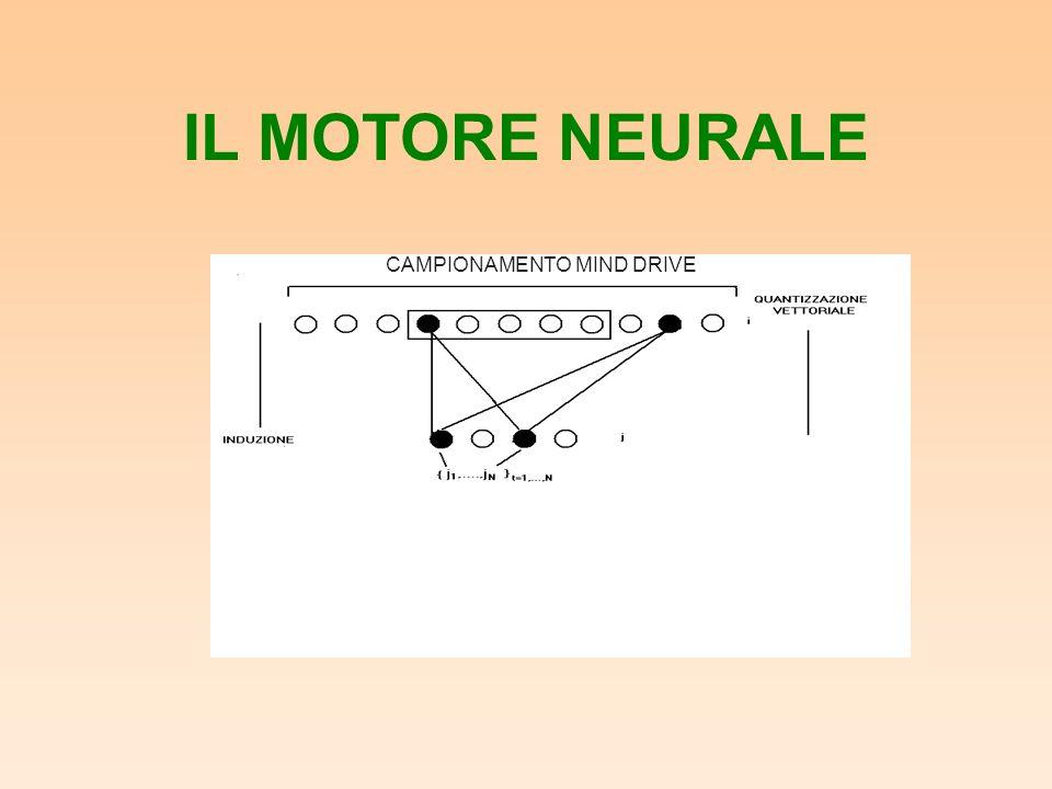 IL MOTORE NEURALE CAMPIONAMENTO MIND DRIVE