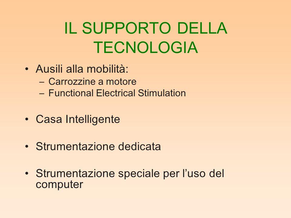 IL SUPPORTO DELLA TECNOLOGIA Software di interfacciamento della strumentazione Software didattico Tempo libero