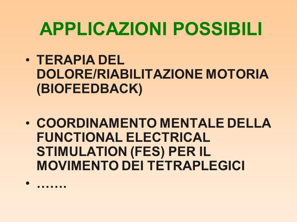 APPLICAZIONI POSSIBILI TERAPIA DEL DOLORE/RIABILITAZIONE MOTORIA (BIOFEEDBACK) COORDINAMENTO MENTALE DELLA FUNCTIONAL ELECTRICAL STIMULATION (FES) PER IL MOVIMENTO DEI TETRAPLEGICI …….