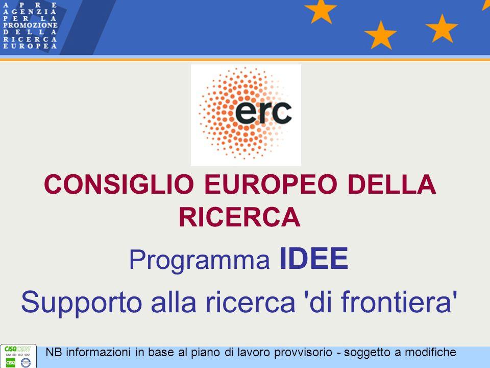 CONSIGLIO EUROPEO DELLA RICERCA Programma IDEE Supporto alla ricerca di frontiera NB informazioni in base al piano di lavoro provvisorio - soggetto a modifiche