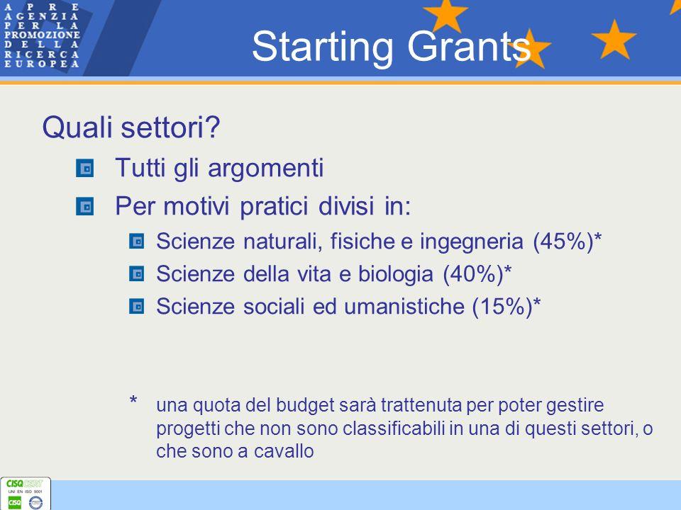 Quali settori? Tutti gli argomenti Per motivi pratici divisi in: Scienze naturali, fisiche e ingegneria (45%)* Scienze della vita e biologia (40%)* Sc