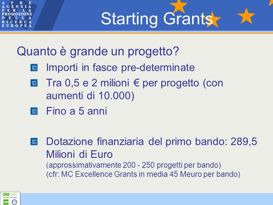 Quanto è grande un progetto? Importi in fasce pre-determinate Tra 0,5 e 2 milioni per progetto (con aumenti di 10.000) Fino a 5 anni Dotazione finanzi