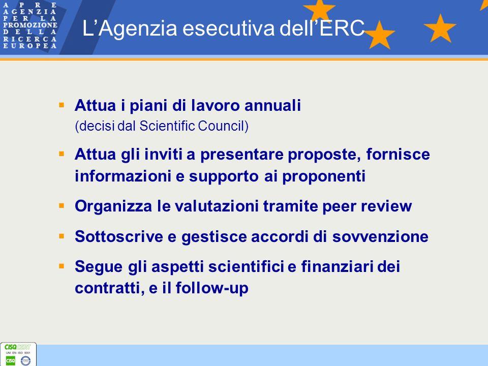 Attua i piani di lavoro annuali (decisi dal Scientific Council) Attua gli inviti a presentare proposte, fornisce informazioni e supporto ai proponenti