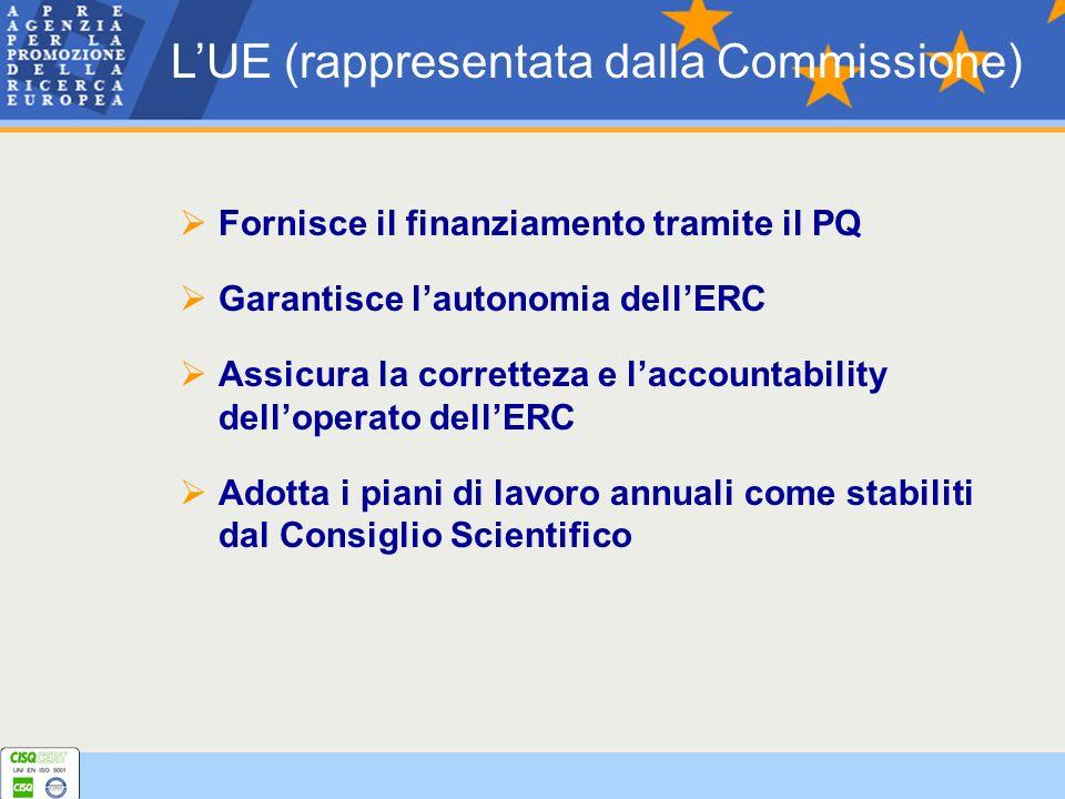 Fornisce il finanziamento tramite il PQ Garantisce lautonomia dellERC Assicura la corretteza e laccountability delloperato dellERC Adotta i piani di l