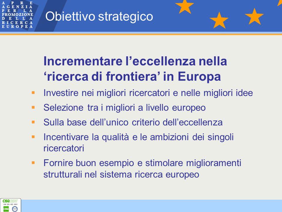 Incrementare leccellenza nella ricerca di frontiera in Europa Investire nei migliori ricercatori e nelle migliori idee Selezione tra i migliori a live