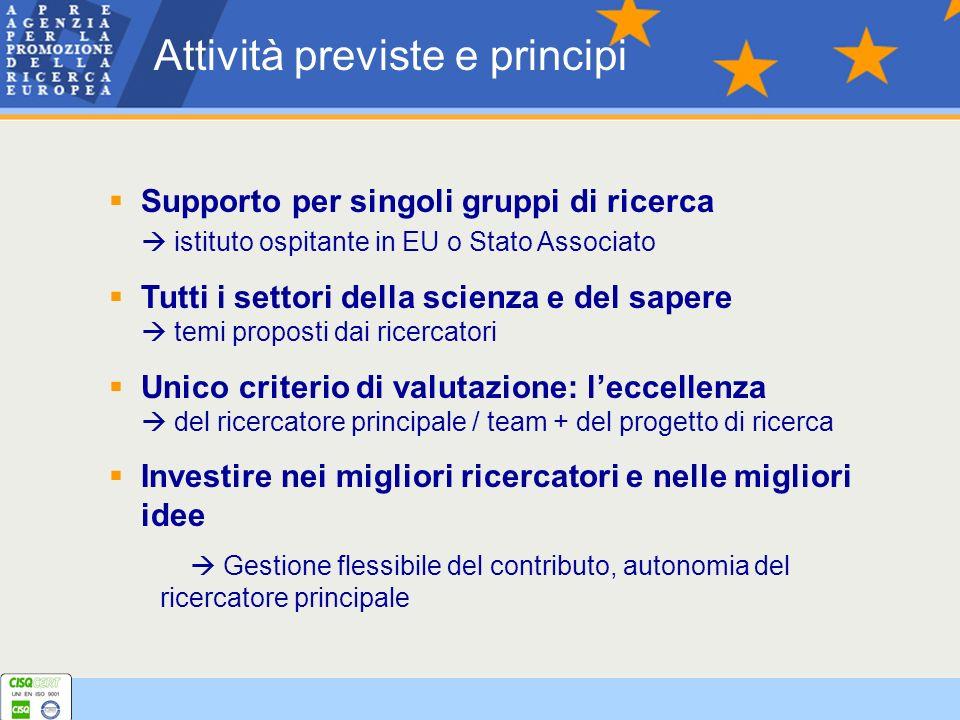 Supporto per singoli gruppi di ricerca istituto ospitante in EU o Stato Associato Tutti i settori della scienza e del sapere temi proposti dai ricerca