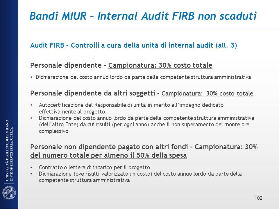 Bandi MIUR – Internal Audit FIRB non scaduti Audit FIRB – Controlli a cura della unità di internal audit (all. 3) Personale dipendente - Campionatura: