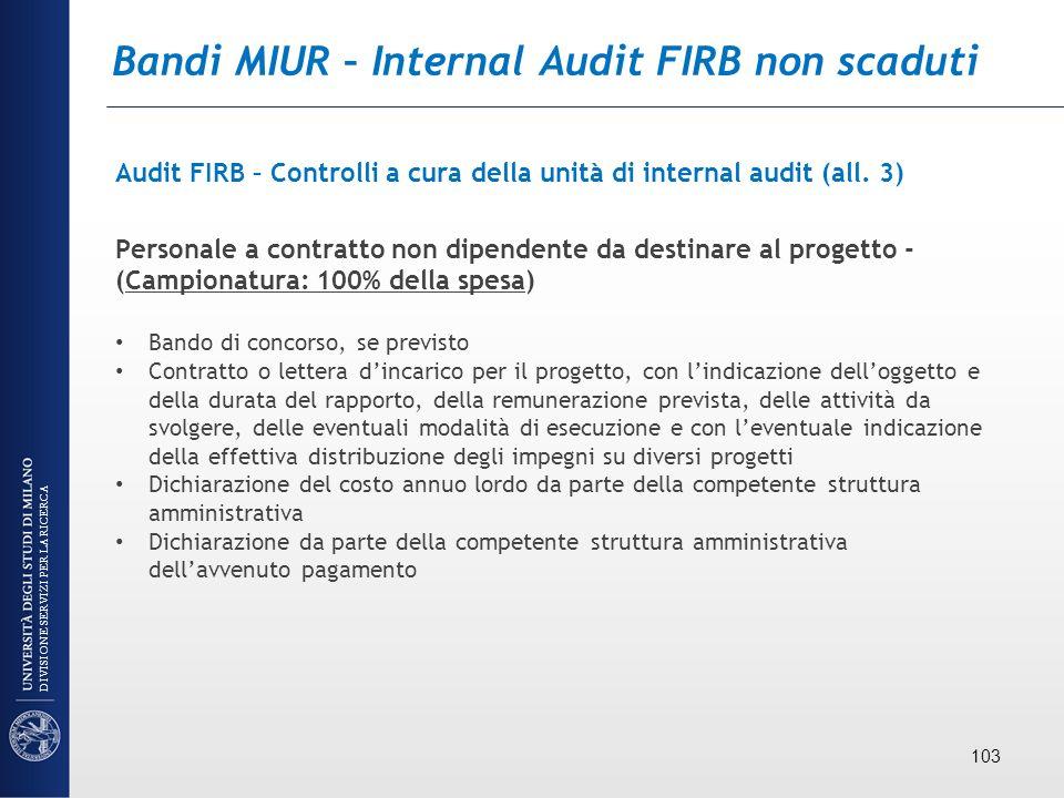 Bandi MIUR – Internal Audit FIRB non scaduti Audit FIRB – Controlli a cura della unità di internal audit (all. 3) Personale a contratto non dipendente