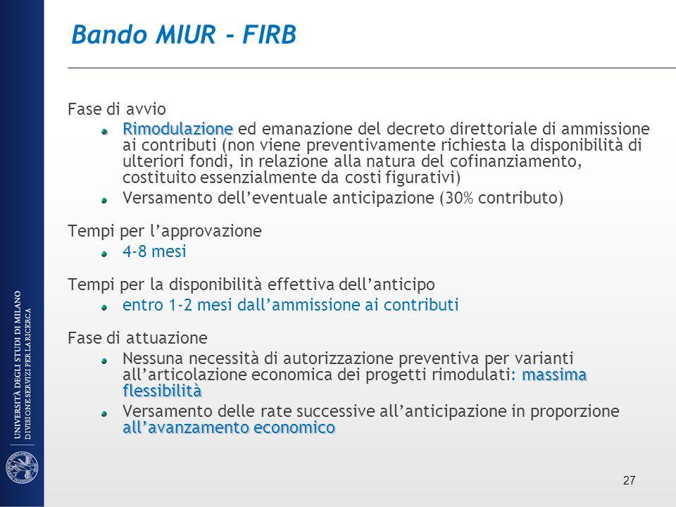 Bando MIUR - FIRB Fase di avvio Rimodulazione Rimodulazione ed emanazione del decreto direttoriale di ammissione ai contributi (non viene preventivame