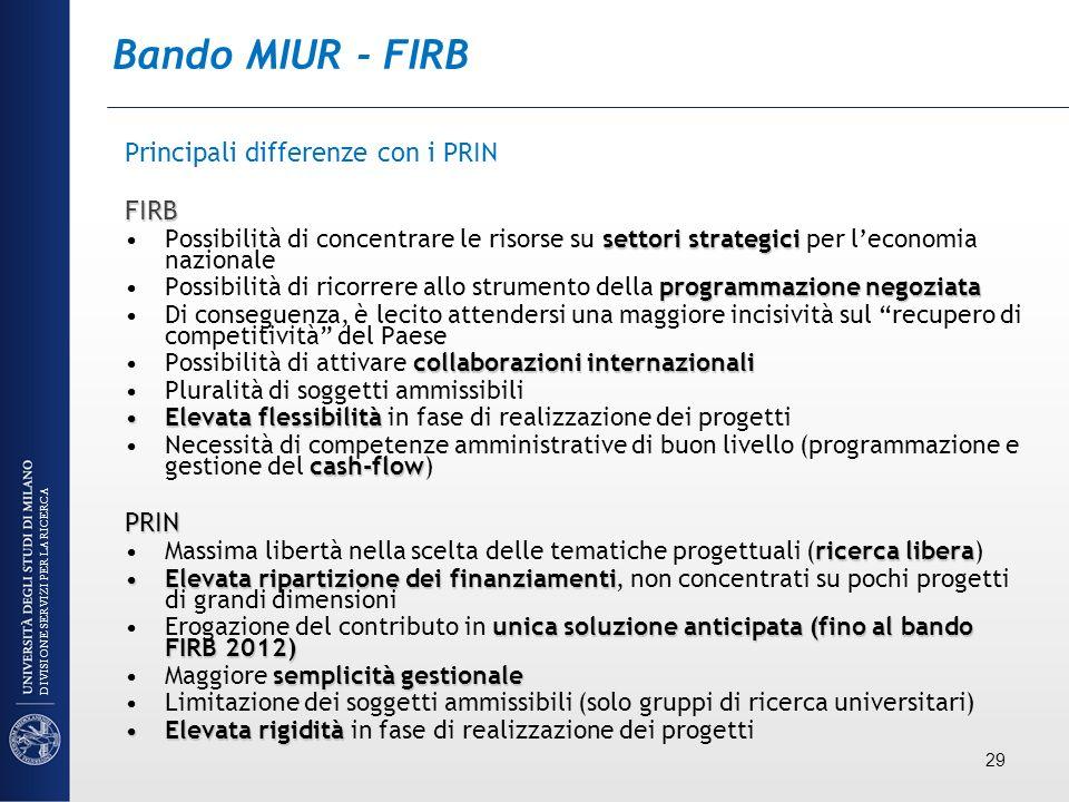 Bando MIUR - FIRB Principali differenze con i PRINFIRB settori strategiciPossibilità di concentrare le risorse su settori strategici per leconomia naz