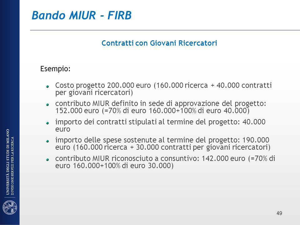 Bando MIUR - FIRB Contratti con Giovani Ricercatori Esempio: Costo progetto 200.000 euro (160.000 ricerca + 40.000 contratti per giovani ricercatori)