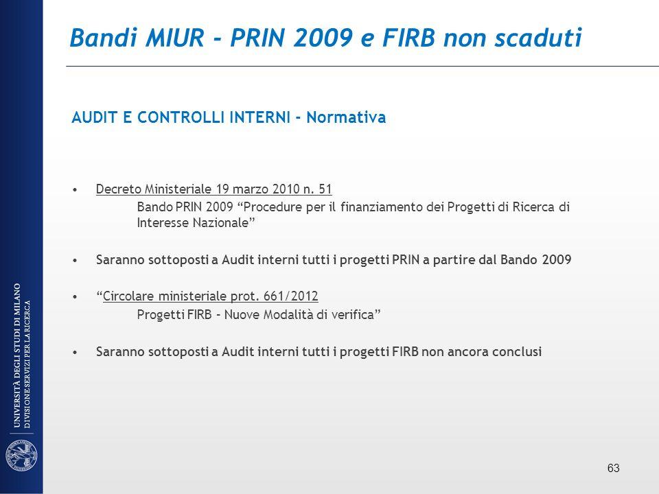 Bandi MIUR - PRIN 2009 e FIRB non scaduti AUDIT E CONTROLLI INTERNI - Normativa Decreto Ministeriale 19 marzo 2010 n. 51 Bando PRIN 2009 Procedure per