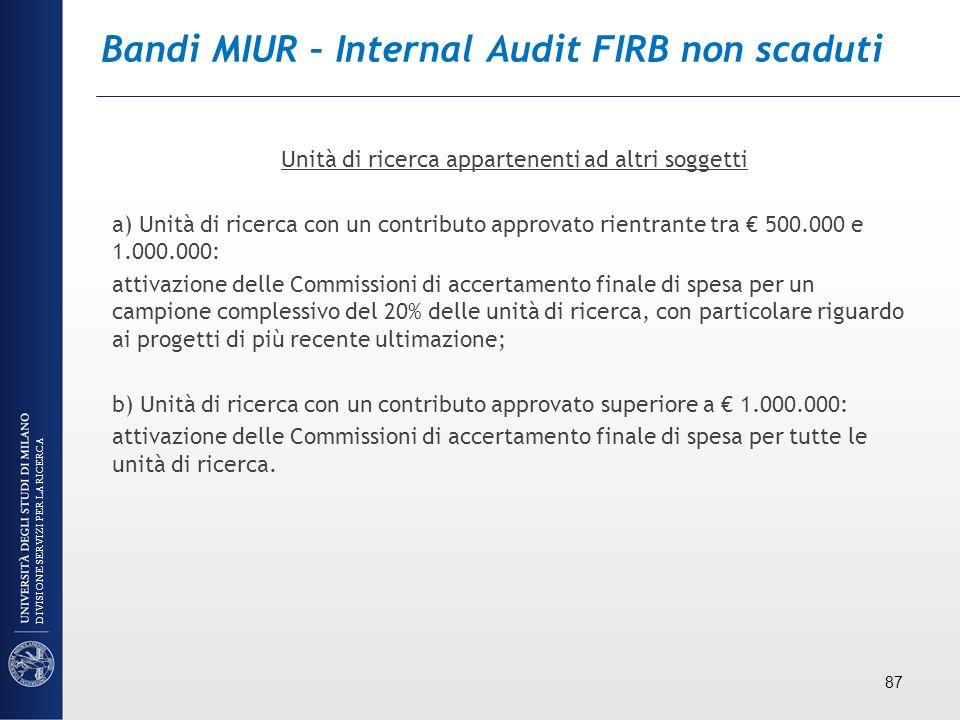 Bandi MIUR – Internal Audit FIRB non scaduti Unità di ricerca appartenenti ad altri soggetti a) Unità di ricerca con un contributo approvato rientrant