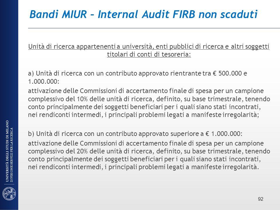 Bandi MIUR – Internal Audit FIRB non scaduti Unità di ricerca appartenenti a università, enti pubblici di ricerca e altri soggetti titolari di conti d