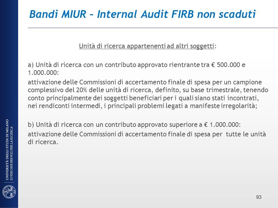 Bandi MIUR – Internal Audit FIRB non scaduti Unità di ricerca appartenenti ad altri soggetti: a) Unità di ricerca con un contributo approvato rientran