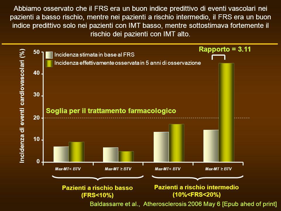 Abbiamo osservato che il FRS era un buon indice predittivo di eventi vascolari nei pazienti a basso rischio, mentre nei pazienti a rischio intermedio,