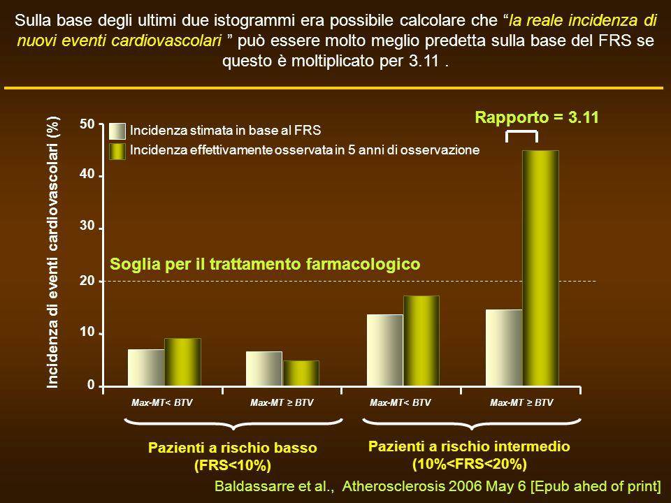 Sulla base degli ultimi due istogrammi era possibile calcolare che la reale incidenza di nuovi eventi cardiovascolari può essere molto meglio predetta