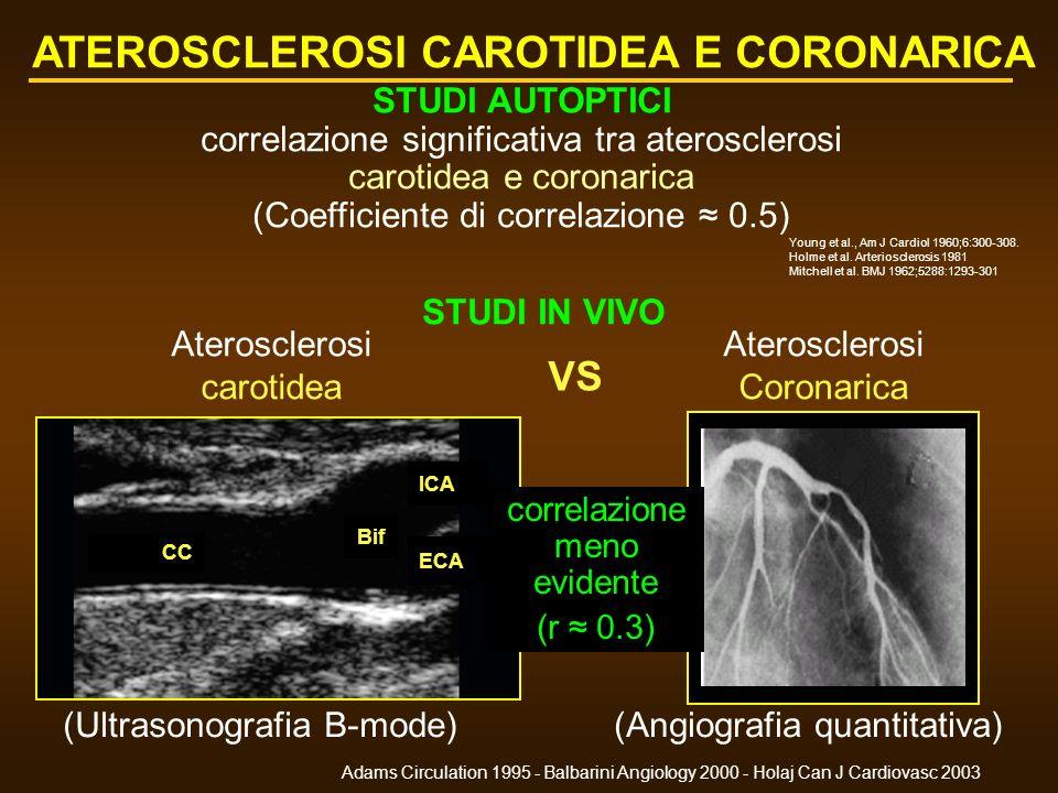 STUDI AUTOPTICI correlazione significativa tra aterosclerosi carotidea e coronarica (Coefficiente di correlazione 0.5) ATEROSCLEROSI CAROTIDEA E CORON