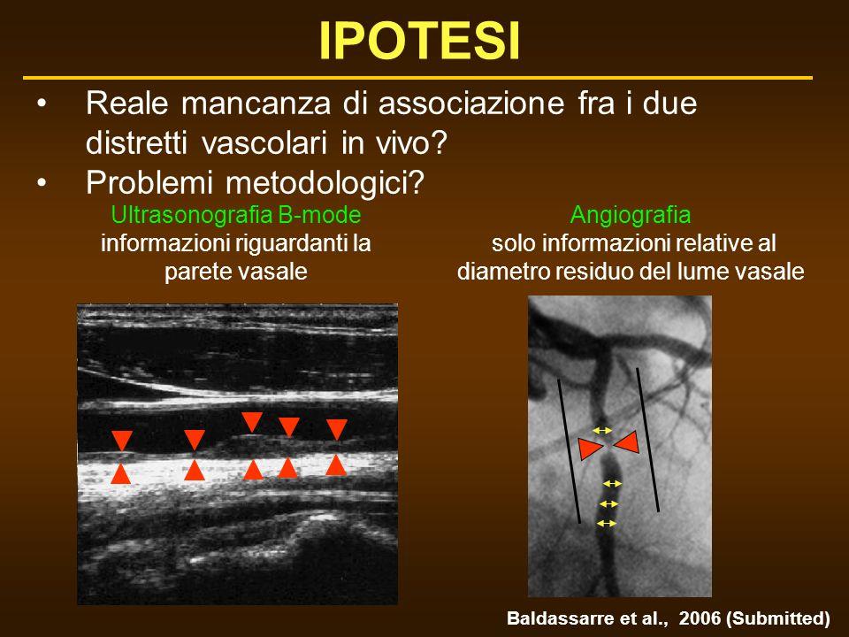 Reale mancanza di associazione fra i due distretti vascolari in vivo? Problemi metodologici? IPOTESI Ultrasonografia B-mode informazioni riguardanti l