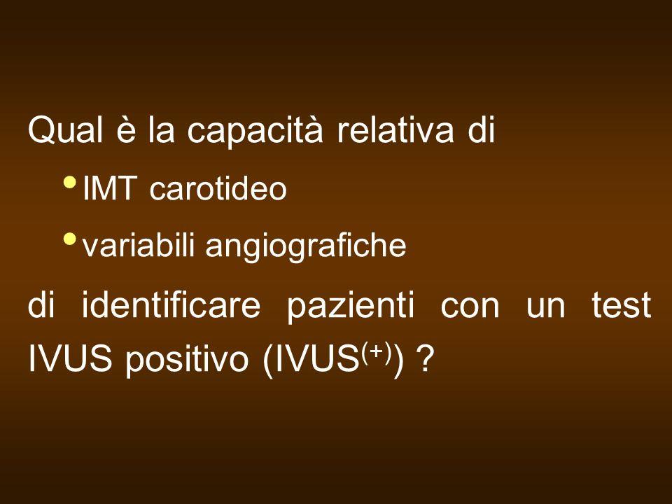 Qual è la capacità relativa di IMT carotideo variabili angiografiche di identificare pazienti con un test IVUS positivo (IVUS (+) ) ?