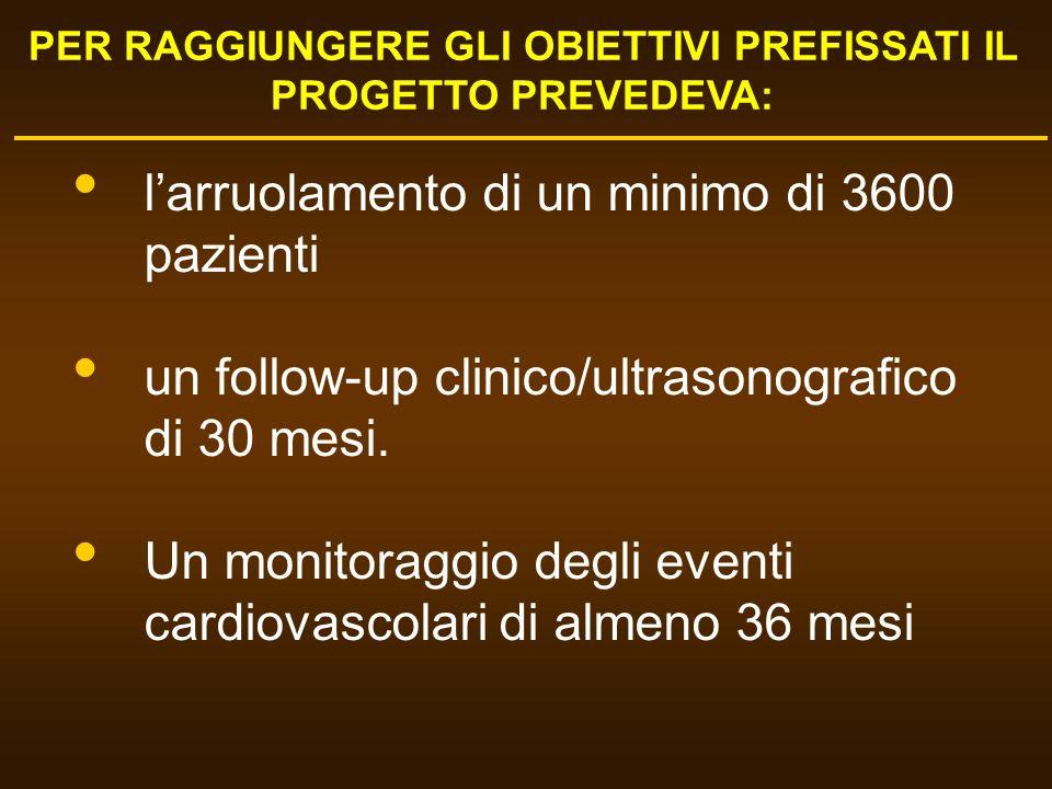 larruolamento di un minimo di 3600 pazienti un follow-up clinico/ultrasonografico di 30 mesi. Un monitoraggio degli eventi cardiovascolari di almeno 3