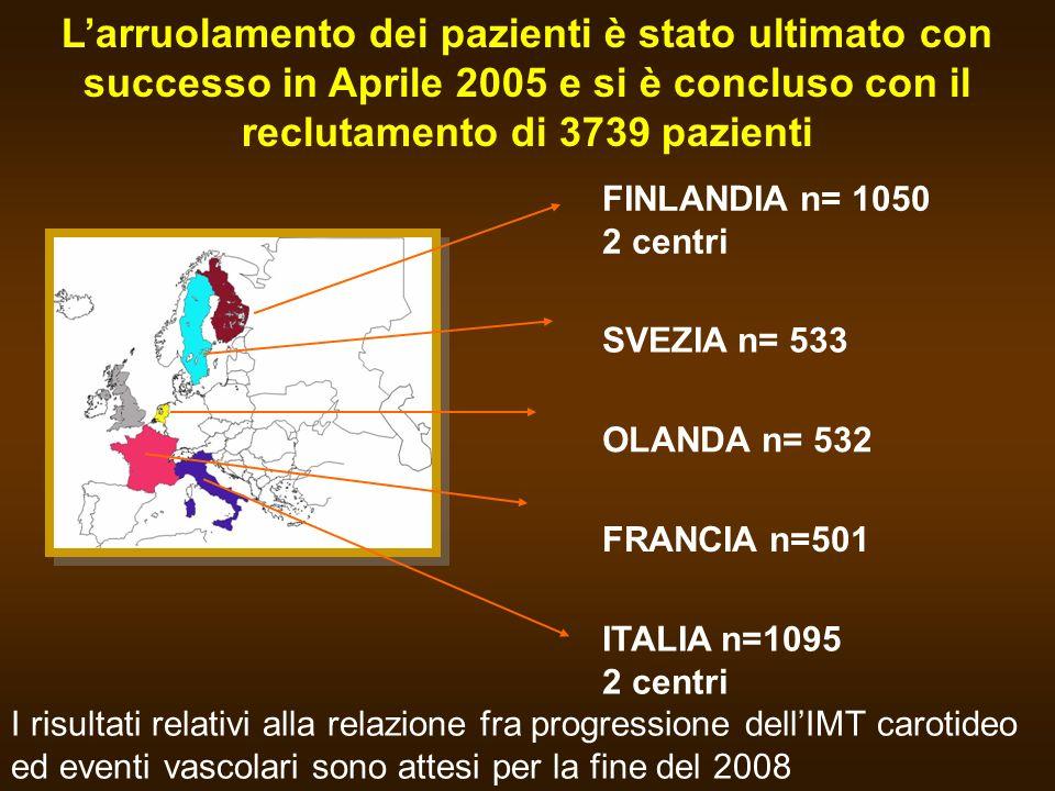 Larruolamento dei pazienti è stato ultimato con successo in Aprile 2005 e si è concluso con il reclutamento di 3739 pazienti SVEZIA n= 533 FINLANDIA n