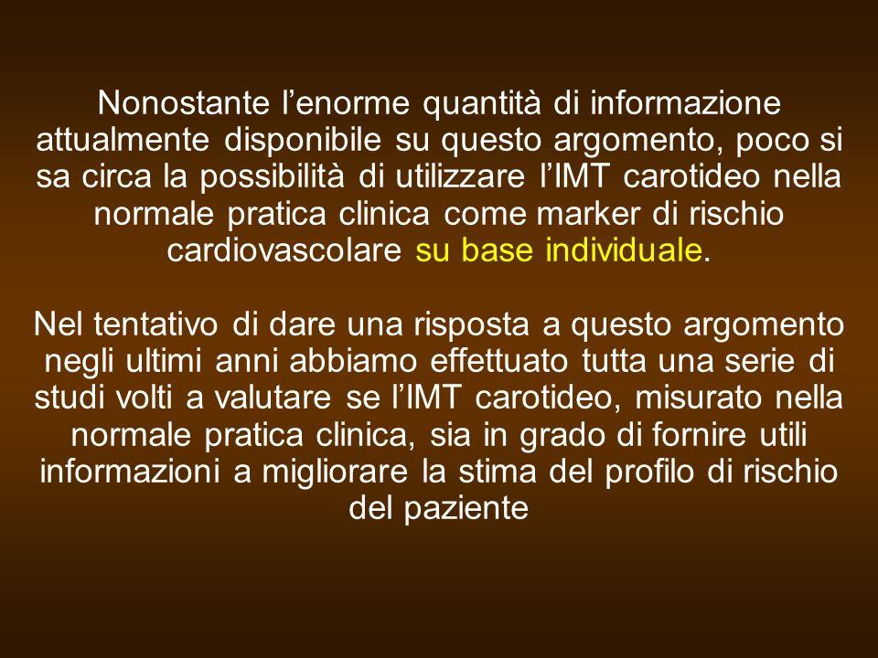 Solo 4 pazienti, 2 nel gruppo con una diagnosi angiografica di normalità e 2 nel gruppo con aterosclerosi intermedia erano classificati come falsi positivi 0 0.2 0.4 0.6 0.8 1 1.2 1.4 00.511.522.5 IMT carotideo (-) IVUS (–) IVUS(+) IVUS (+) C-IMT (–) (Falso negativo) IVUS (–) C-IMT (–) IVUS (+) C-IMT (+) (Veropositivo) IVUS (–) C-IMT (+) (Falso positivo) IMT carotideo (+) Gruppo-A: %DS Max =0-40 Gruppo-B: %DS Max =40-70 IMT Carotideo (mm) IMT coronarico (mm) (Vero negativo)