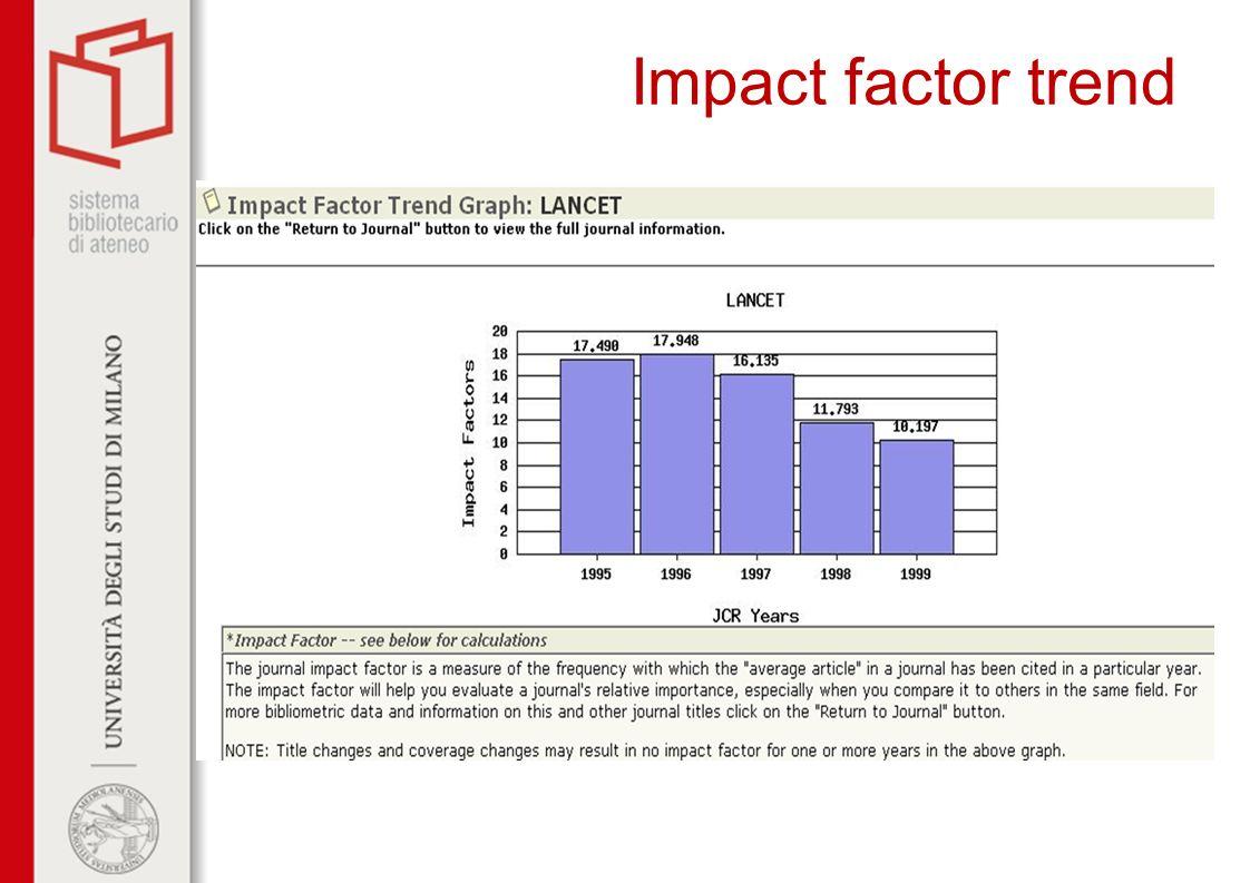 Impact factor trend