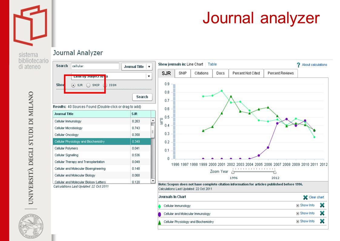 Journal analyzer