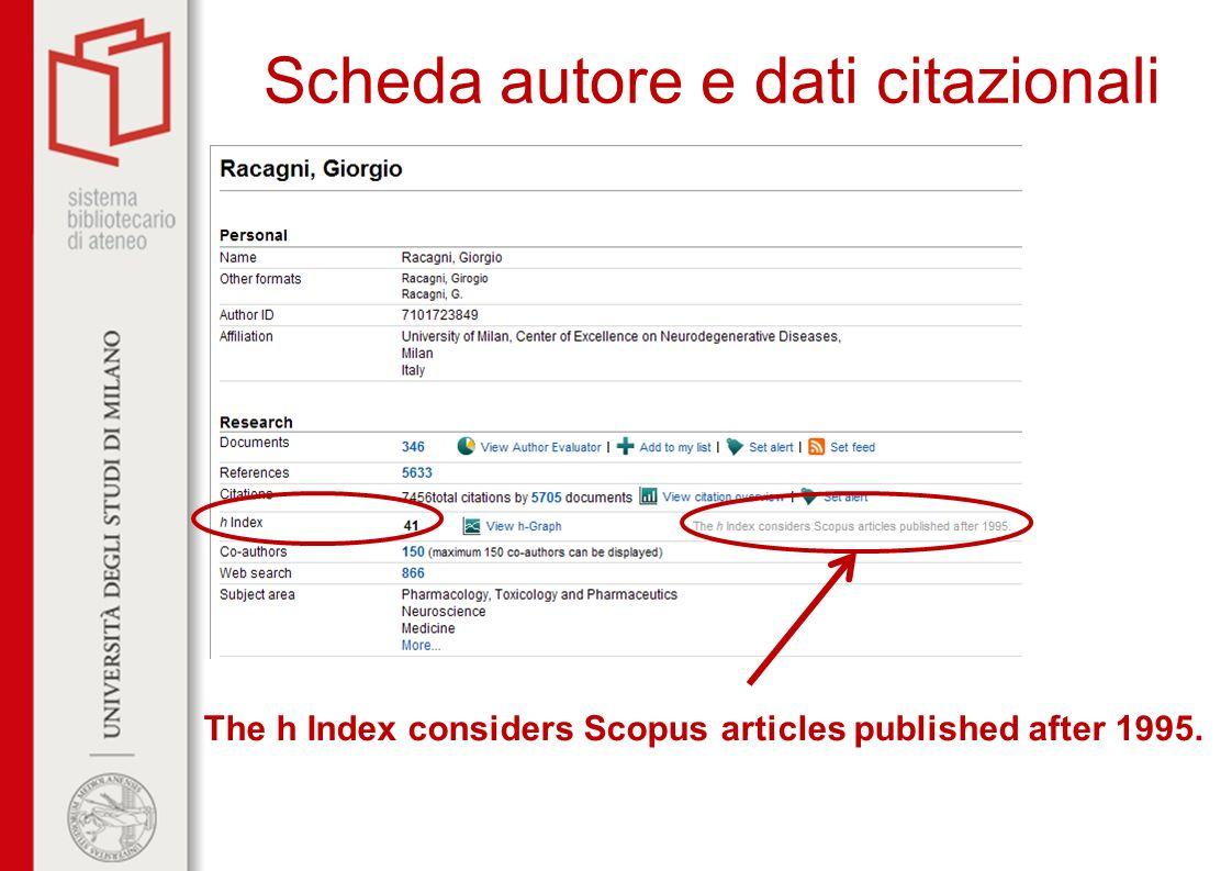 Scheda autore e dati citazionali The h Index considers Scopus articles published after 1995.