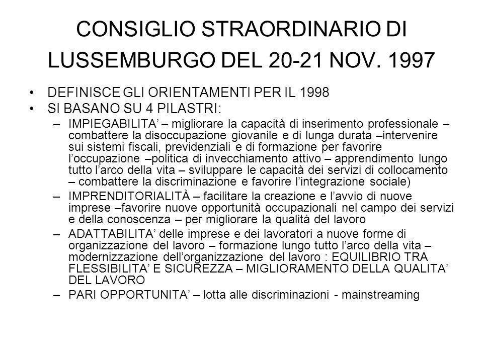 CONSIGLIO STRAORDINARIO DI LUSSEMBURGO DEL 20-21 NOV. 1997 DEFINISCE GLI ORIENTAMENTI PER IL 1998 SI BASANO SU 4 PILASTRI: –IMPIEGABILITA – migliorare