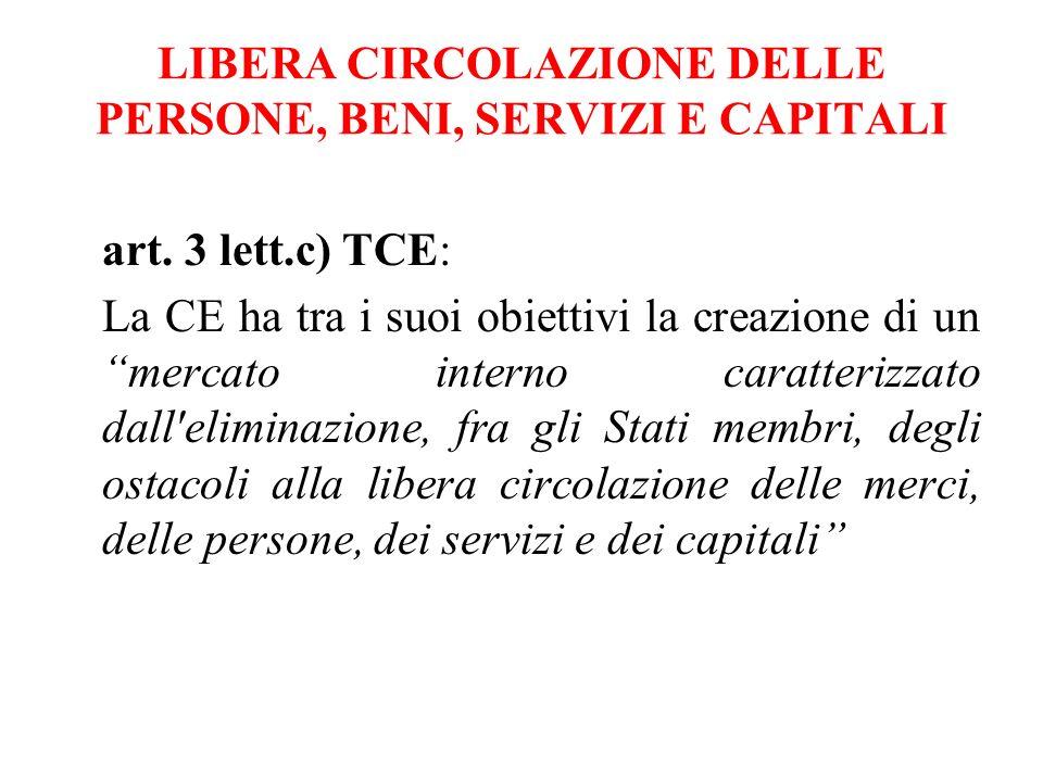 LIBERA CIRCOLAZIONE DELLE PERSONE, BENI, SERVIZI E CAPITALI art. 3 lett.c) TCE: La CE ha tra i suoi obiettivi la creazione di un mercato interno carat