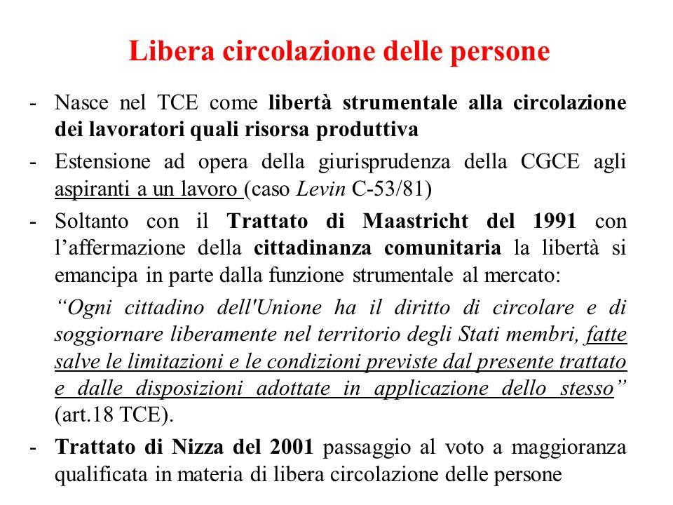 Libera circolazione delle persone -Nasce nel TCE come libertà strumentale alla circolazione dei lavoratori quali risorsa produttiva -Estensione ad ope