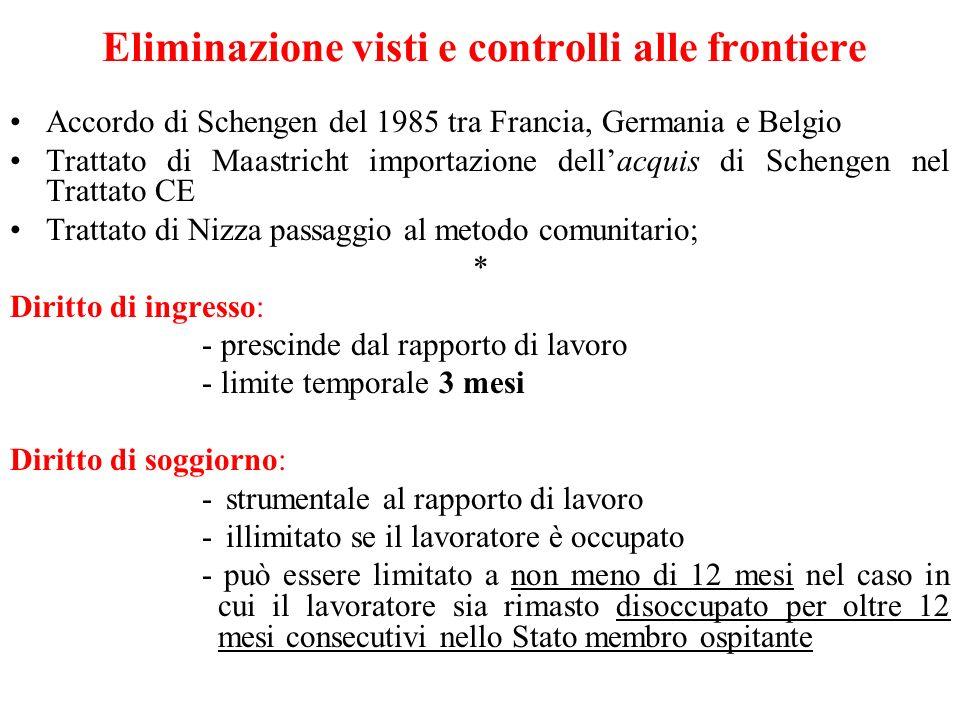 Eliminazione visti e controlli alle frontiere Accordo di Schengen del 1985 tra Francia, Germania e Belgio Trattato di Maastricht importazione dellacqu