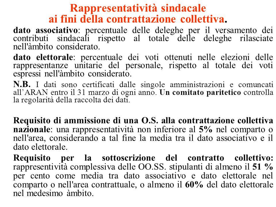 Rappresentatività sindacale ai fini della contrattazione collettiva. dato associativo: percentuale delle deleghe per il versamento dei contributi sind