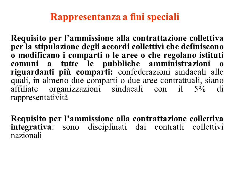 Rappresentanza a fini speciali Requisito per lammissione alla contrattazione collettiva per la stipulazione degli accordi collettivi che definiscono o
