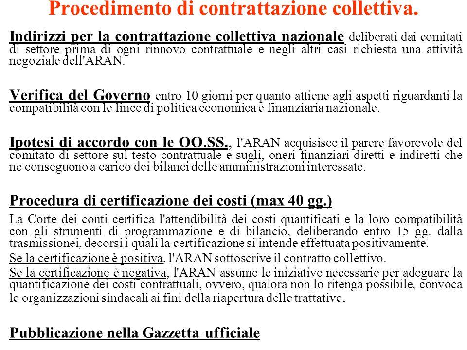 Procedimento di contrattazione collettiva. Indirizzi per la contrattazione collettiva nazionale deliberati dai comitati di settore prima di ogni rinno